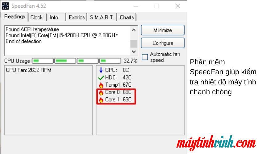 Phần mềm SpeedFan
