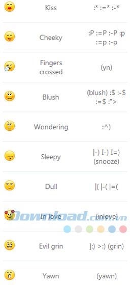 Ý nghĩa biểu tượng cảm xúc Skype