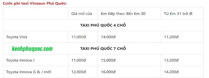 ne-di-taxi-nao-o-phu-quoc-gia-re-uable-tin-khi-den-du-lich-phu-quoc