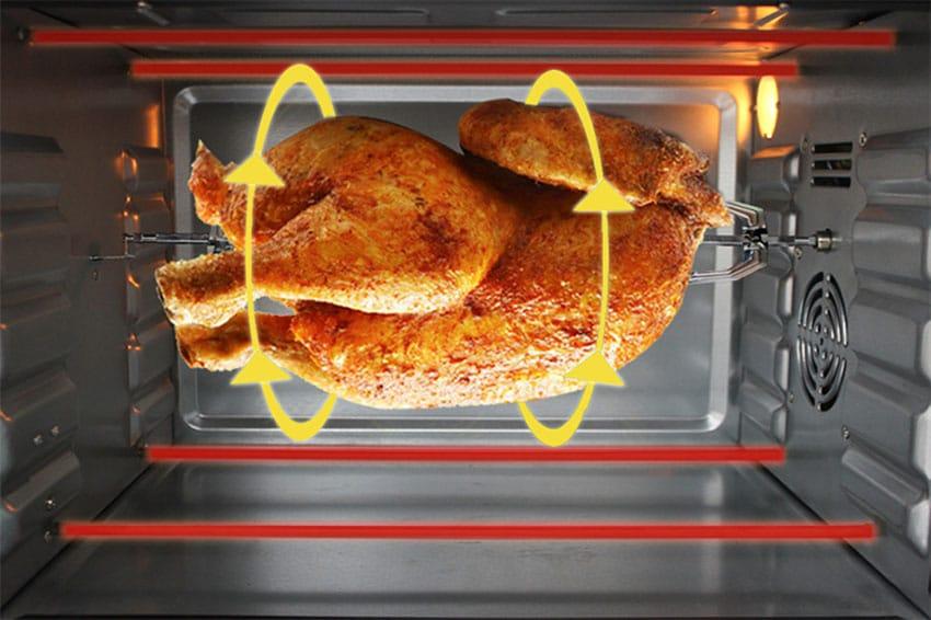 Lò nướng đối lưu giúp thực phẩm chín đều hơn