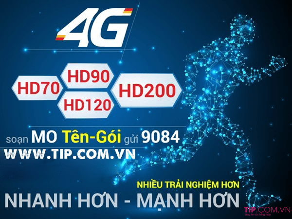 Instructions on how to register 4G Mobifone for mobile, for Fast Connect subscribers