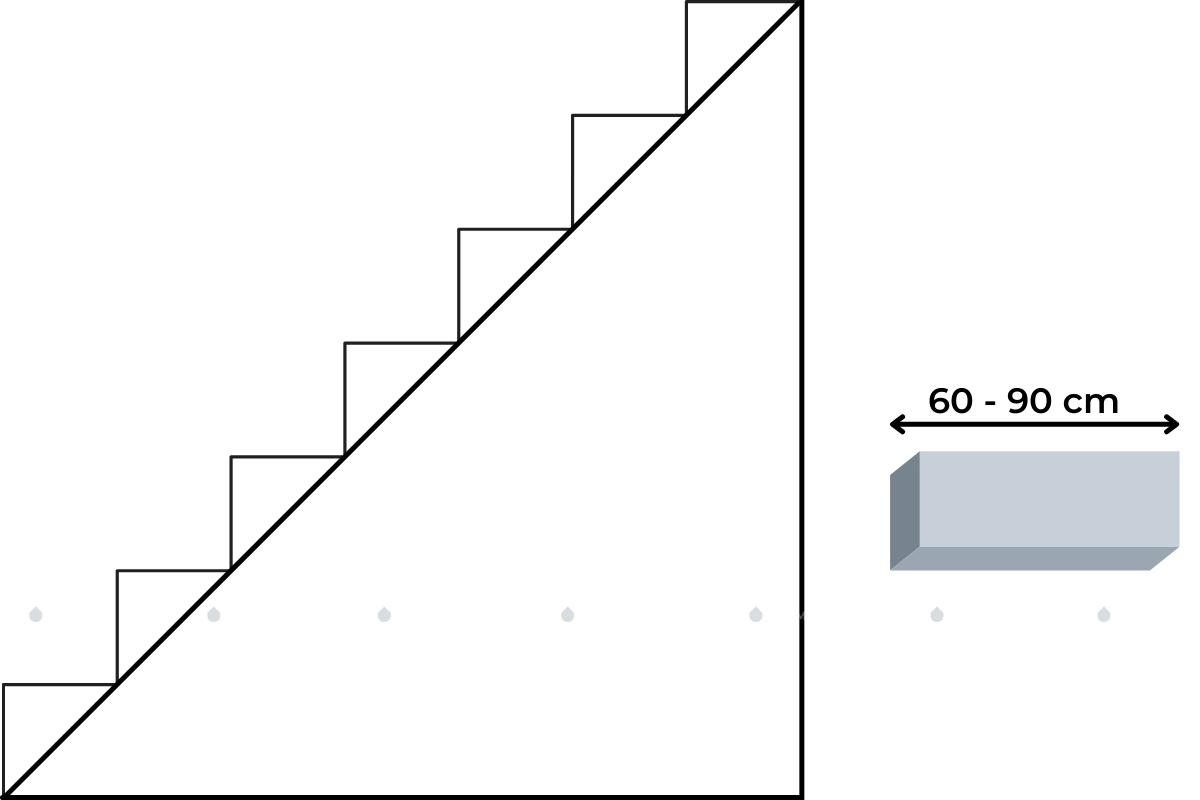 chiều rộng cầu thang
