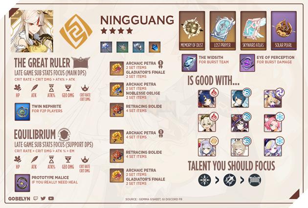 Genshin Impact: Cách chơi Ningguang đầy đủ với hướng xây dựng Địa lý và trang bị mạnh nhất 5