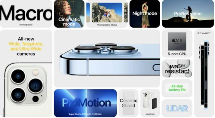 Cấu hình iPhone 13 Pro