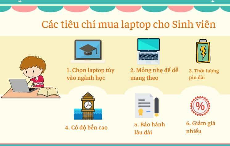 Các tiêu chí lựa chọn laptop cho sinh viên