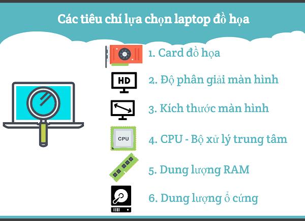 6 tiêu chí quan trọng nhất khi lựa chọn laptop đồ họa